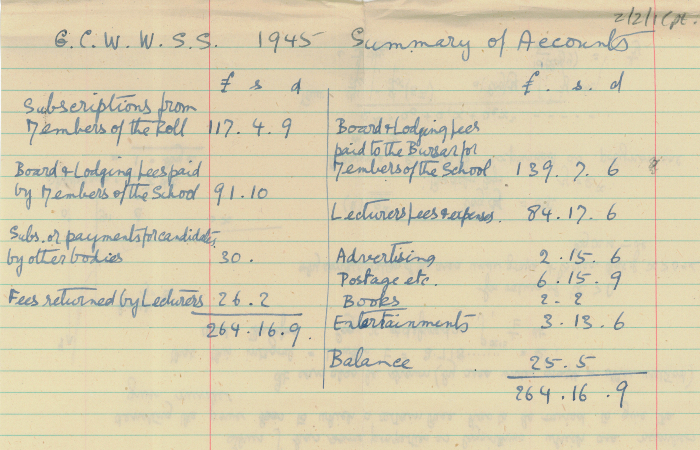 Mary Cartwright's summary of accounts for the 1945 Working Women's Summer School
