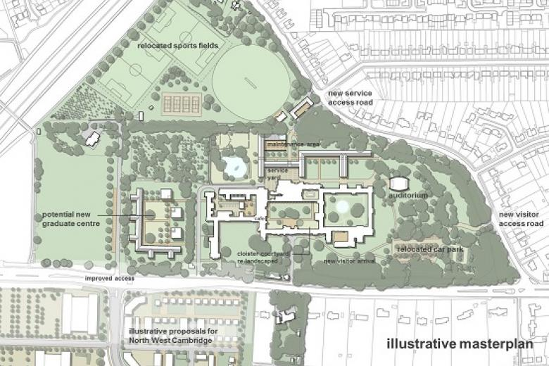 Estate Masterplan showing new areas for future development